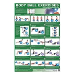 Body Ball Exercise Chart - Core