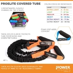 ProElite Covered Tube 48""