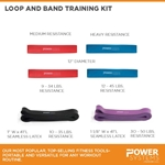 Loop and Band Training Kit