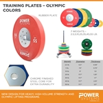 Training Plate Olympic Colors Change Plate