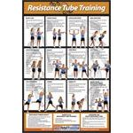 Resistance Tube Training Poster