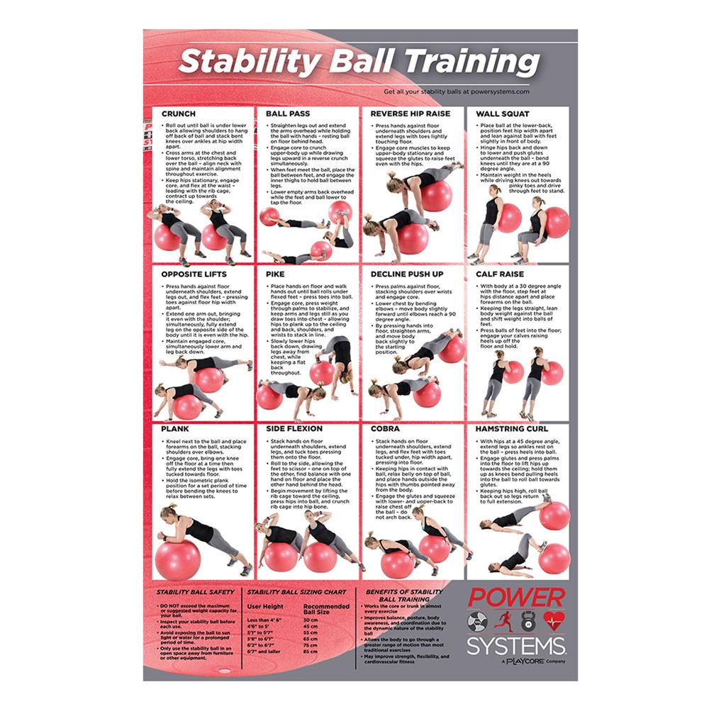 Step Fitness Dvd Uk: Learn New Exercises From Our Stability Ball Training