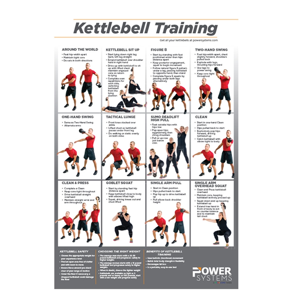 New Kettlebell Exercises For Your Workout Routine: Kettlebell Training Poster