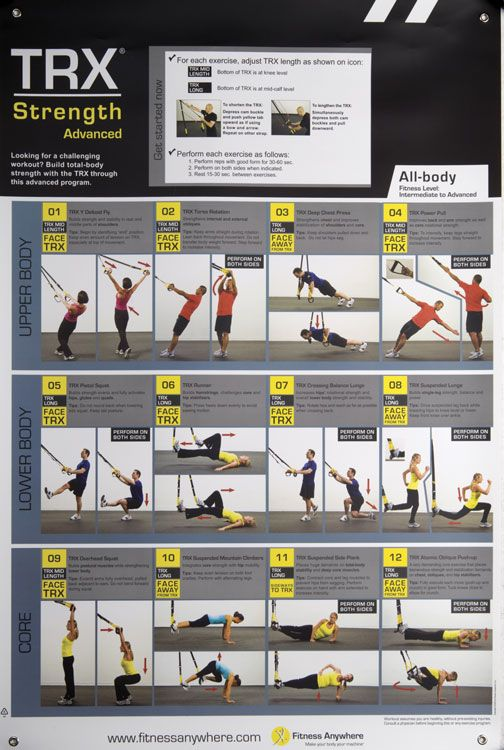 TRX Advanced Strength - Poster