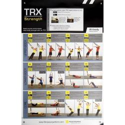 TRX Strength Poster