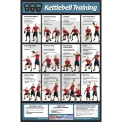 Kettlebell Training Poster